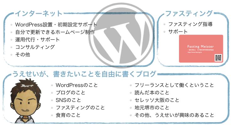 うえせいWP.net全貌