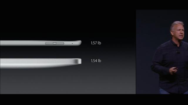 iPad Pro 重さ