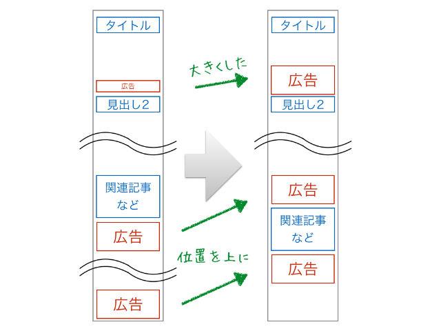 モバイル_アナリティクス位置変更